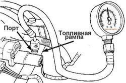 Тестер давления топлива через порт шредера.