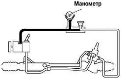 Тестер используется для измерения давления масла насоса ГУР